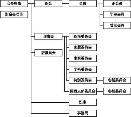 npo-jspe_organization201409.png